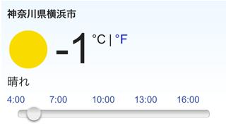 恐らく「5時頃」の天気であろうと推測される