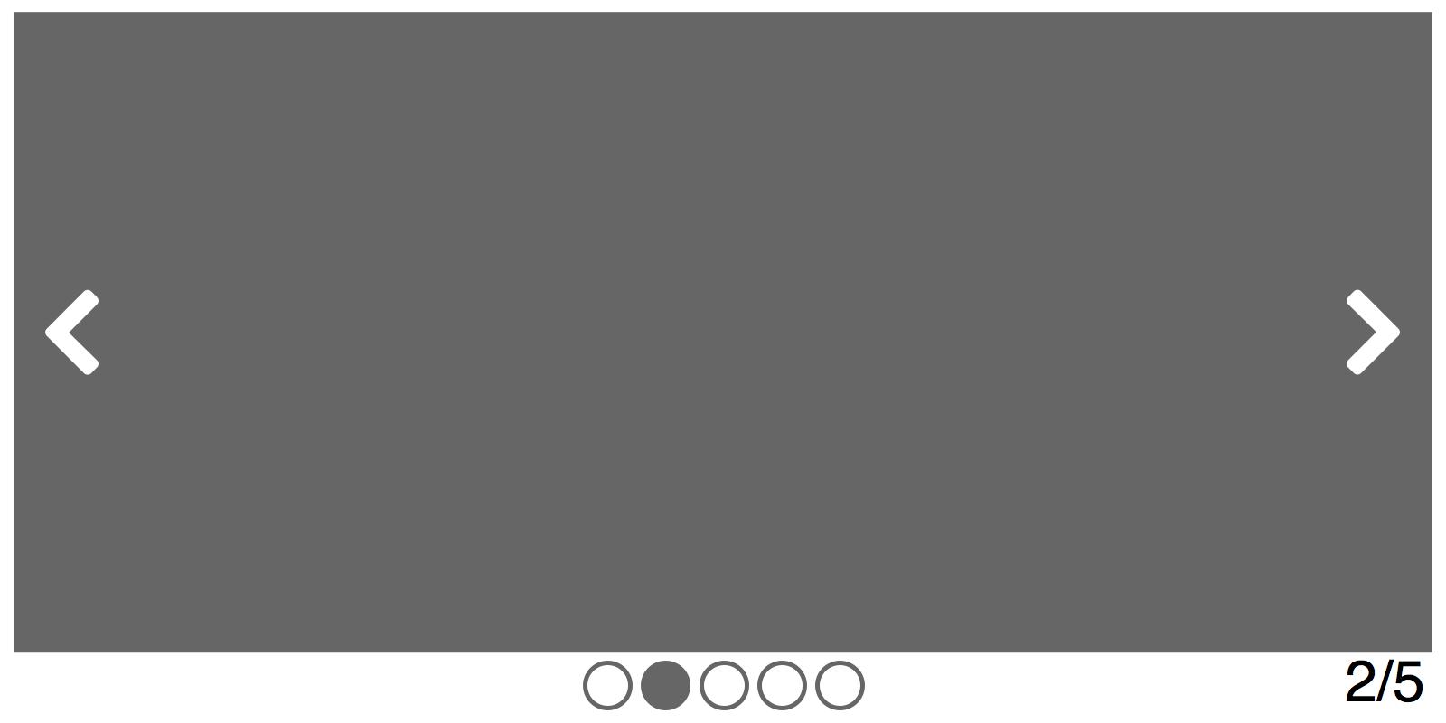 何枚目中何枚目のパネルかをテキストで明示するカルーセル