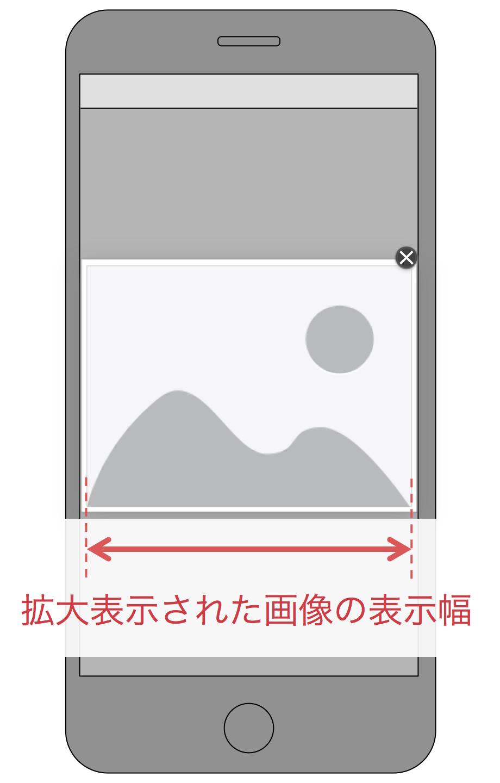 スマートフォンで Lightbox 系のモーダルウィンドウが開いたときの表示。