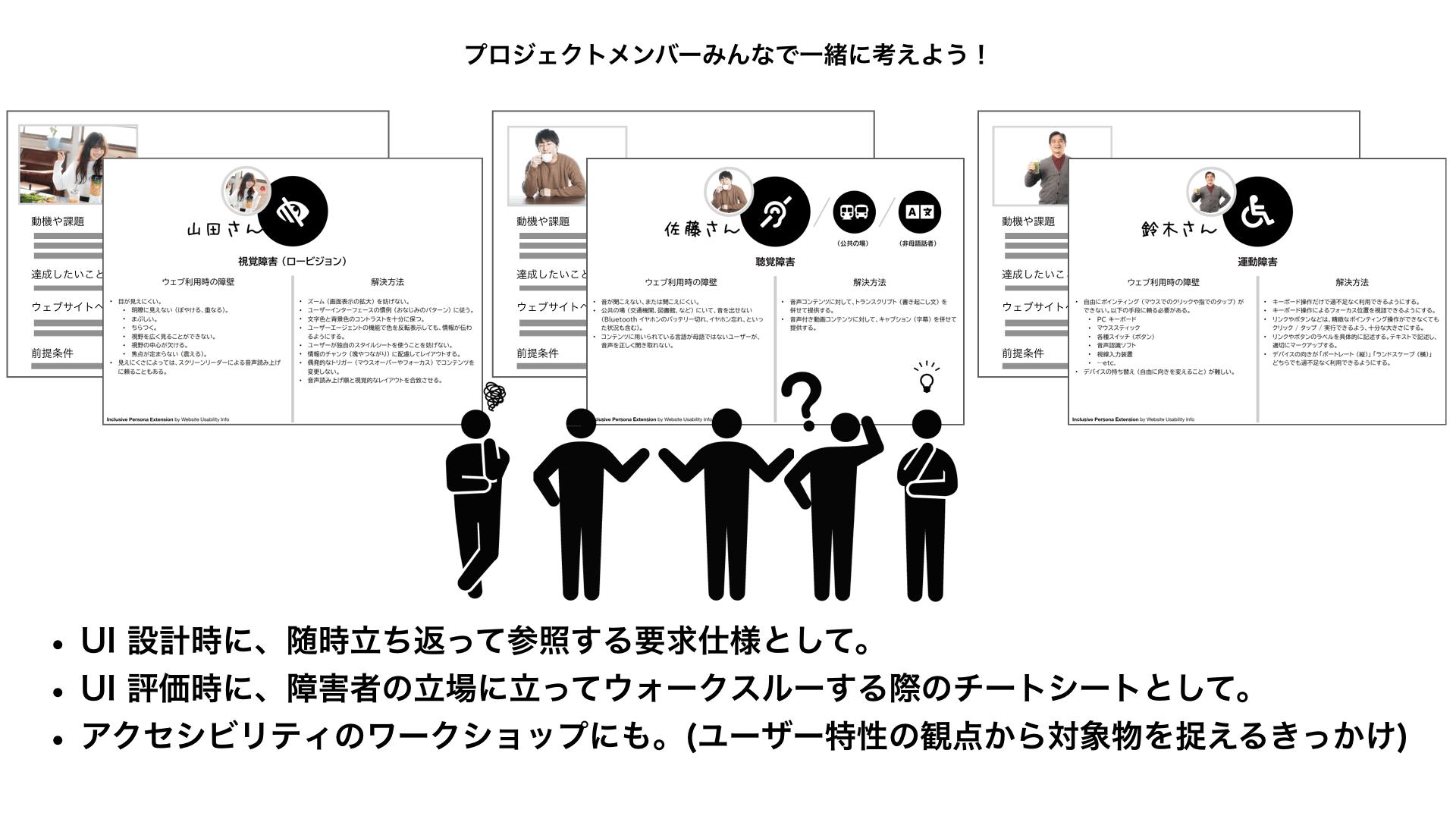 「インクルーシブなペルソナ拡張」の想定用途の図