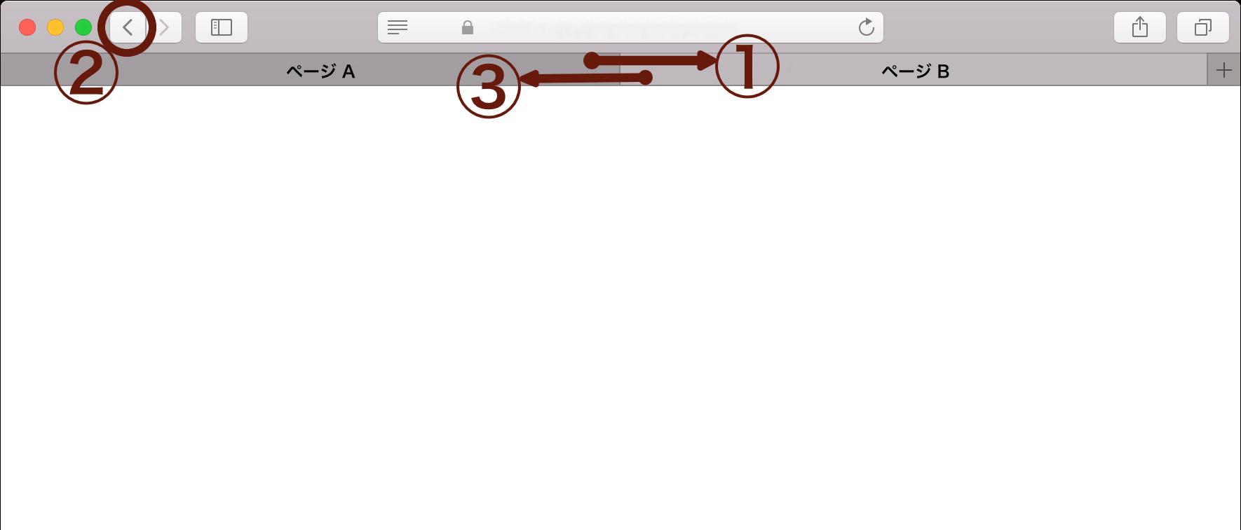 macOS Safari の「戻る」ボタン